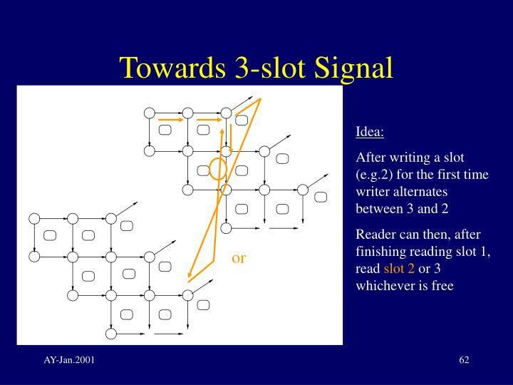 Towards 3-slot Signal