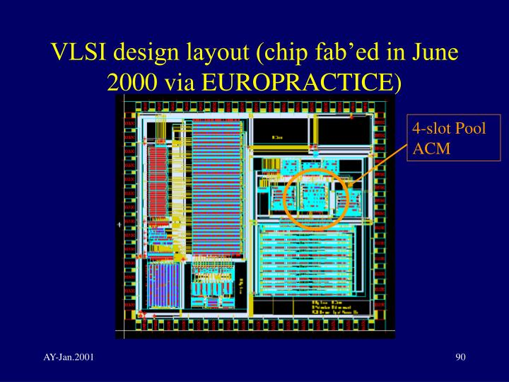 VLSI design layout (chip fab'ed in June 2000 via EUROPRACTICE)