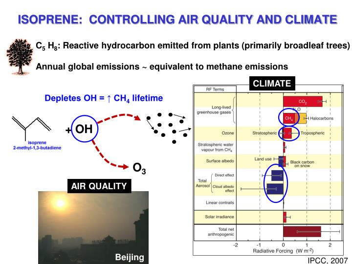 ISOPRENE:  CONTROLLING AIR QUALITY AND CLIMATE