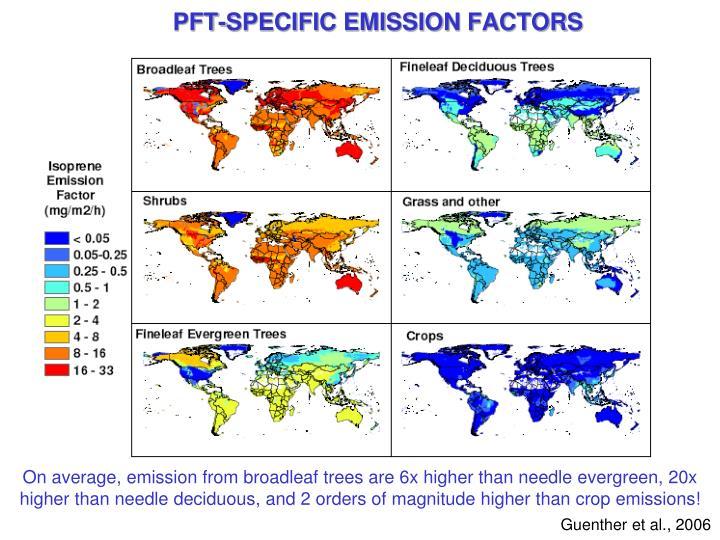 PFT-SPECIFIC EMISSION FACTORS