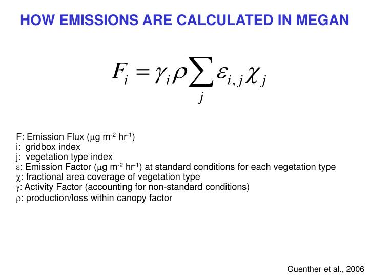 HOW EMISSIONS ARE CALCULATED IN MEGAN