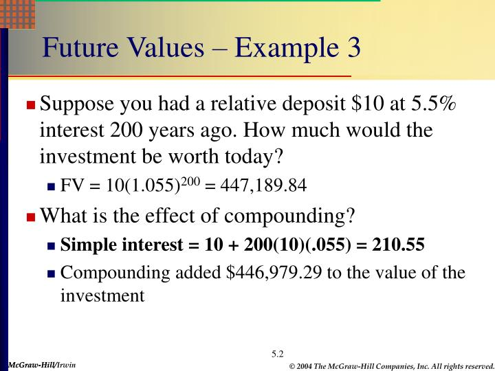 Future values example 3