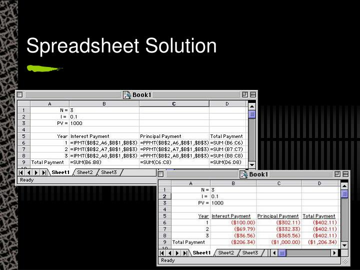 Spreadsheet Solution