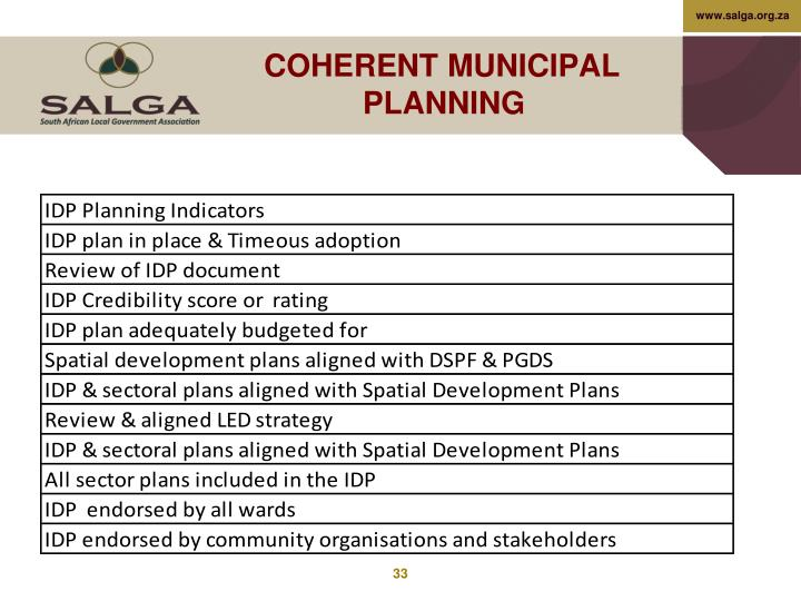 COHERENT MUNICIPAL PLANNING