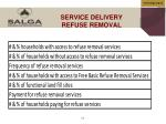 service delivery refuse removal