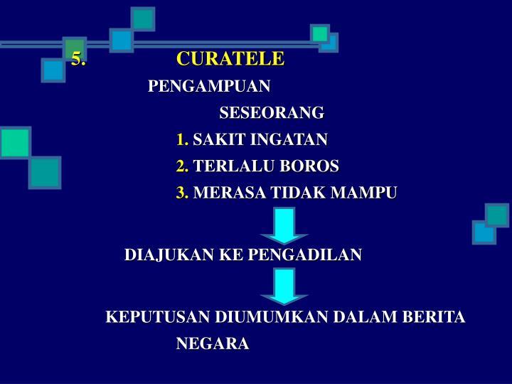 CURATELE