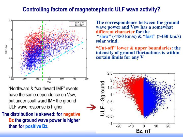 Controlling factors of magnetospheric ULF wave activity?