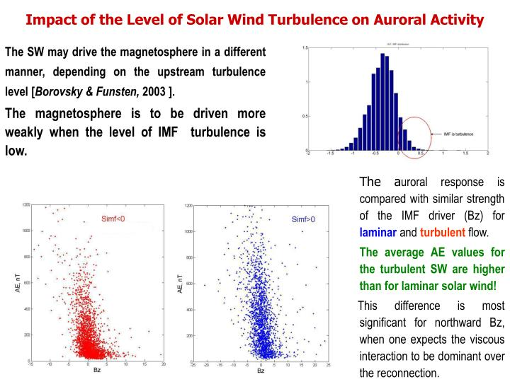 Impact of the Level of Solar Wind Turbulence on Auroral Activity