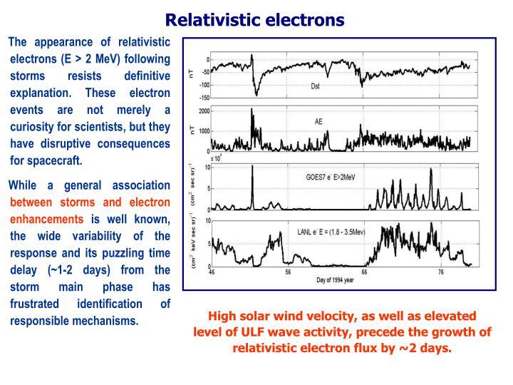 Relativistic electrons