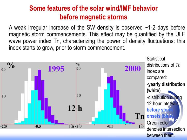 Some features of the solar wind/IMF behavior