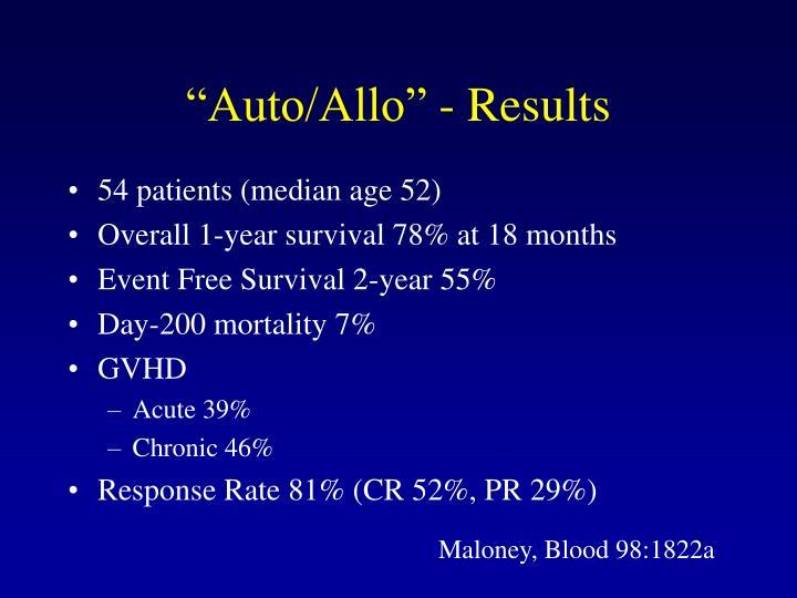 """""""Auto/Allo"""" - Results"""