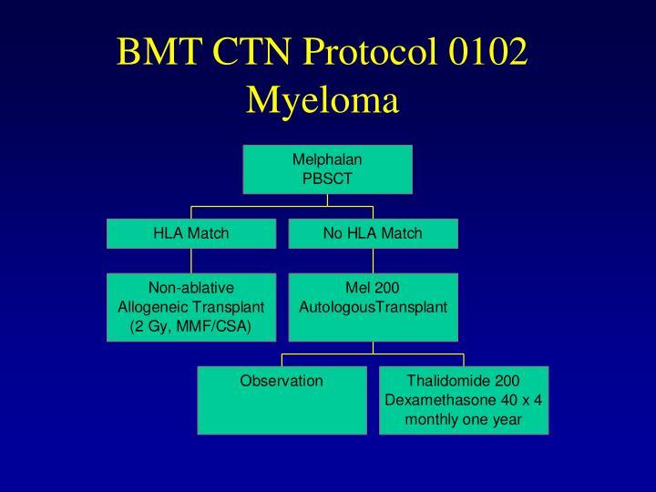BMT CTN Protocol 0102