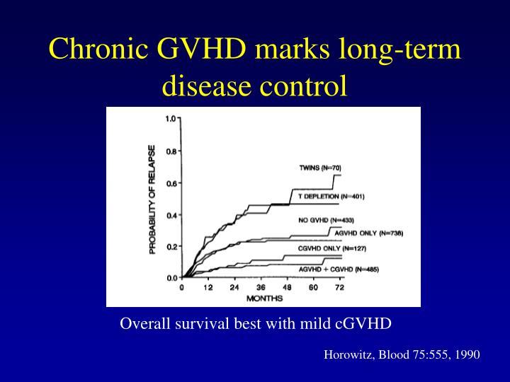 Chronic GVHD marks long-term disease control