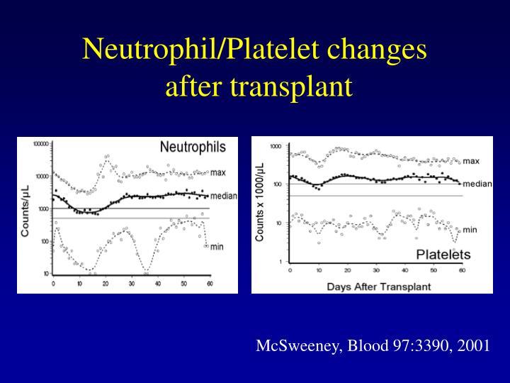 Neutrophil/Platelet changes