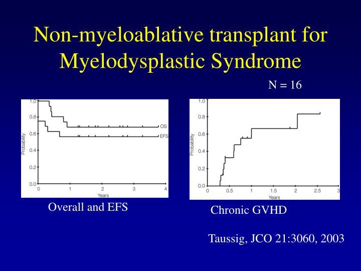 Non-myeloablative transplant for Myelodysplastic Syndrome