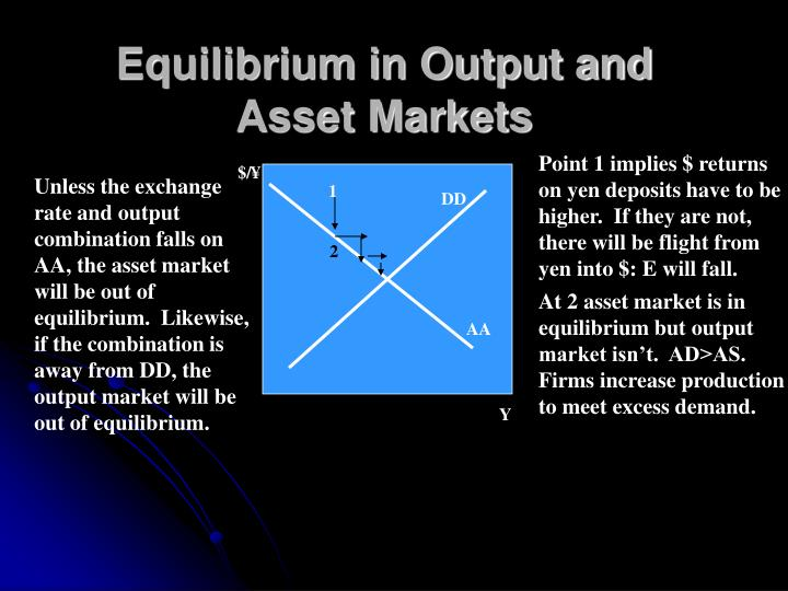 Equilibrium in Output and Asset Markets