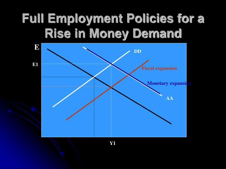 Full Employment Policies for a Rise in Money Demand