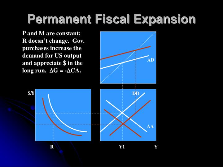 Permanent Fiscal Expansion