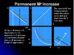 permanent m s increase