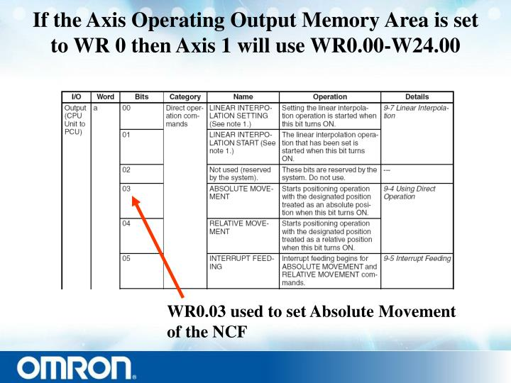 If the Axis Operating Output Memory Area is set to WR 0 then Axis 1 will use WR0.00-W24.00