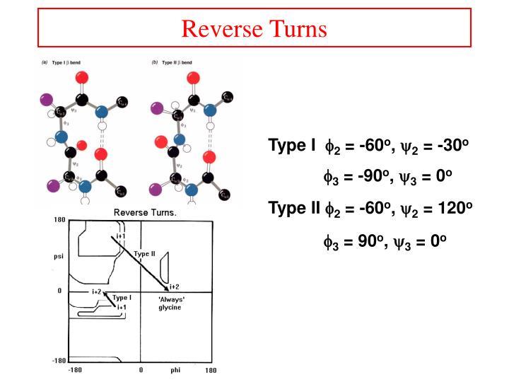 Reverse Turns