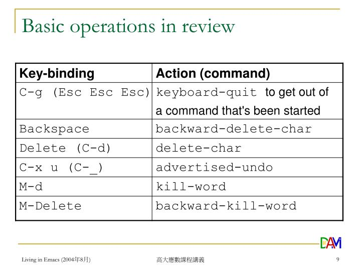 Basic operations in review