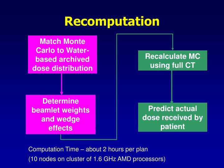 Recomputation