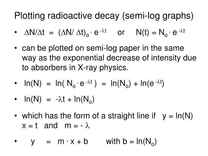 Plotting radioactive decay (semi-log graphs)