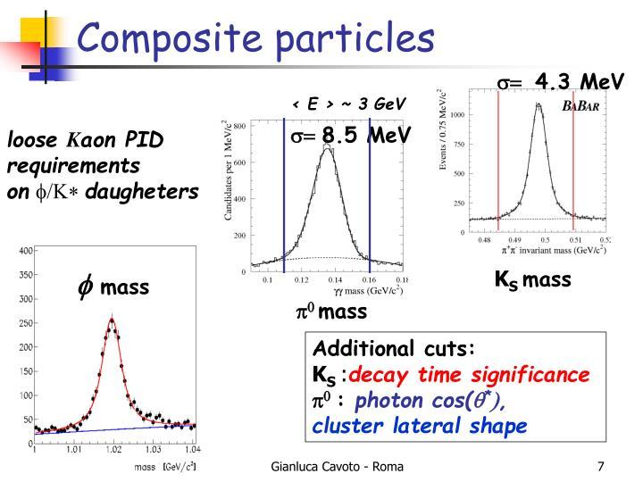 Composite particles