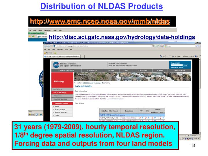 Distribution of NLDAS Products