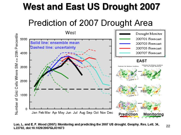 West and East US Drought 2007