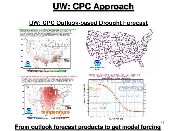 UW: CPC Approach
