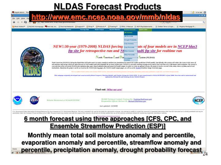 NLDAS Forecast Products