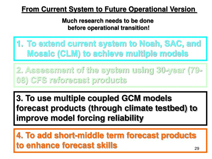 From Current System to Future Operational Version