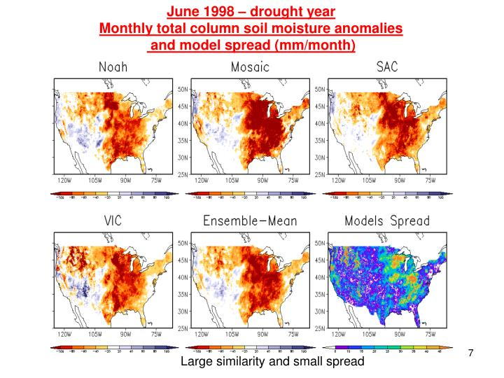 June 1998 – drought year
