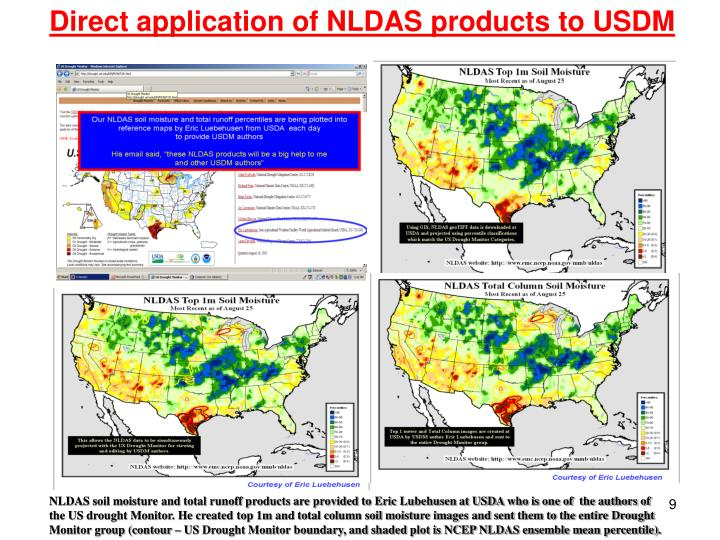 Direct application of NLDAS products to USDM