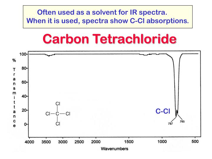 Often used as a solvent for IR spectra.