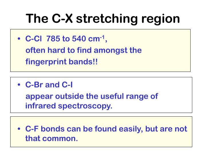 The C-X stretching region