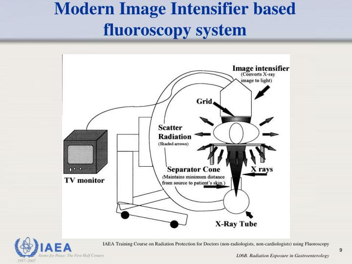 Modern Image Intensifier based fluoroscopy system