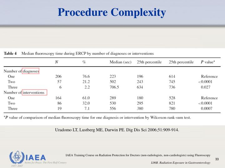 Procedure Complexity