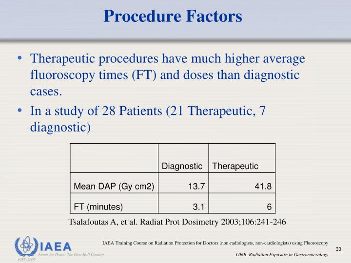 Procedure Factors