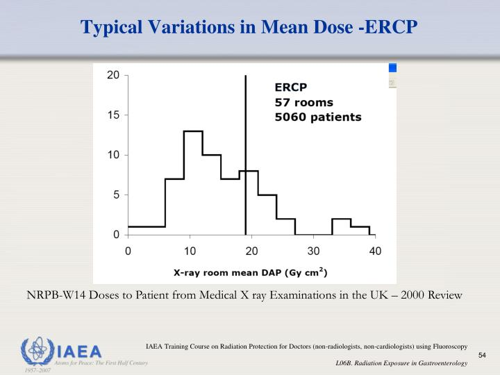 Typical Variations in Mean Dose -ERCP