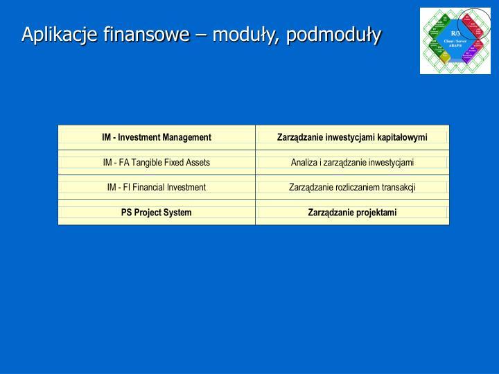 Aplikacje finansowe – moduły, podmoduły