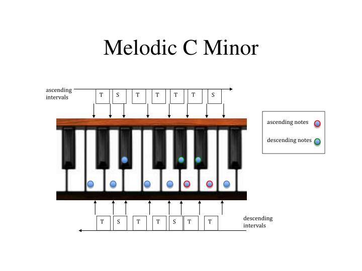 Melodic C Minor