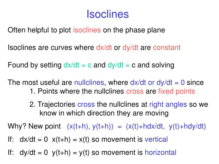 Isoclines