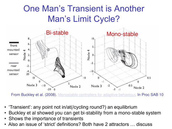 One Man's Transient is Another Man's Limit Cycle?