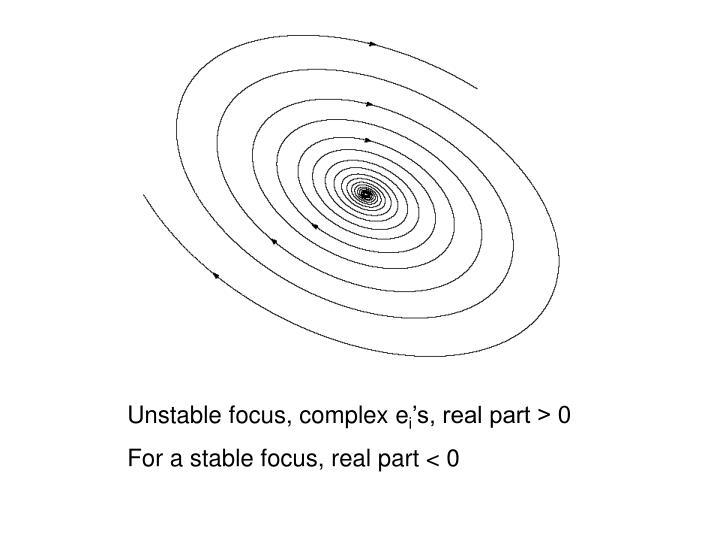 Unstable focus, complex