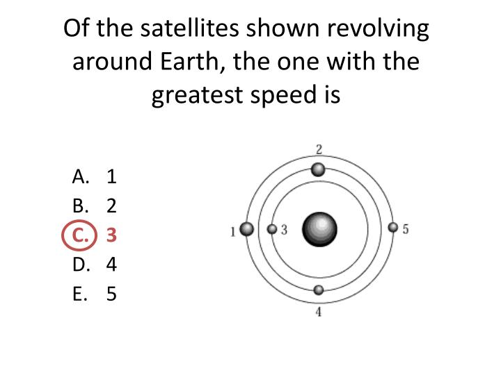 Of the satellites shown revolving around Earth, the one with the greatest speed is