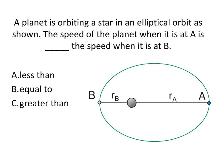 A planet is orbiting a star in an elliptical orbit as shown. The speed of the planet when it is at A is _____ the speed when it is at B.