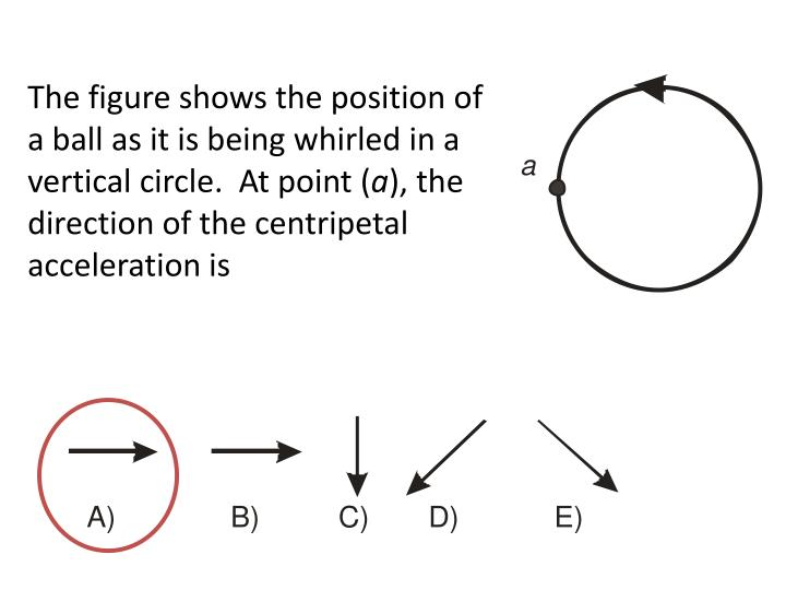 The figure shows the position of a ball as it is being whirled in a vertical circle.  At point (